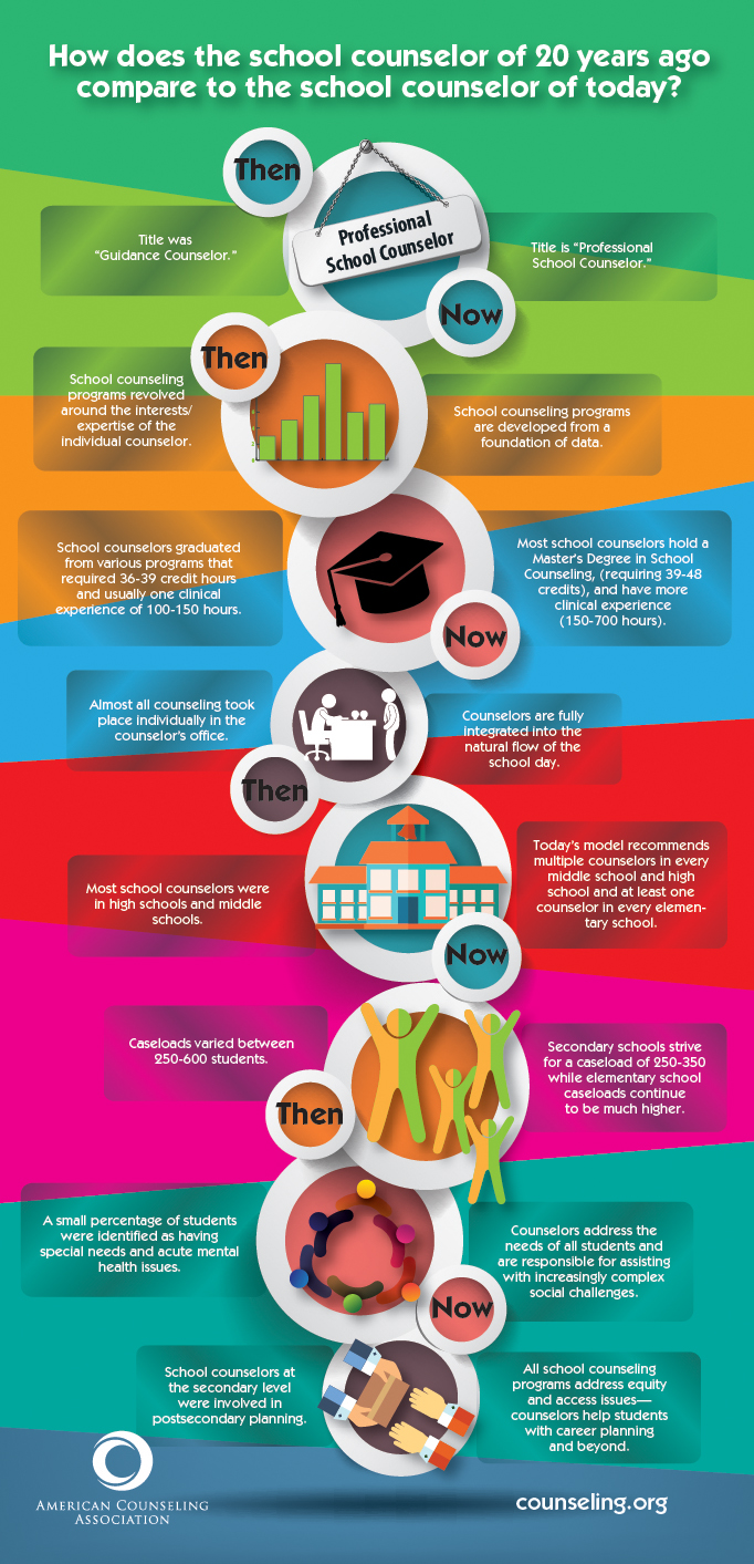 School-Counselor-Infographic